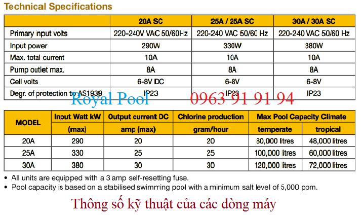 Máy điện phân muối Waterco 30A LCD