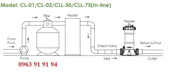 bộ mài mòn hóa chất emaux cll-50