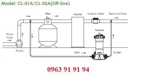 bộ mài mòn hóa chất emaux cl-01a