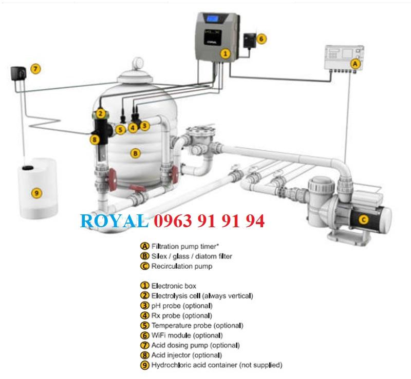 sơ đồ lắp đặt Máy Điện Phân Muối KripSol KLX33